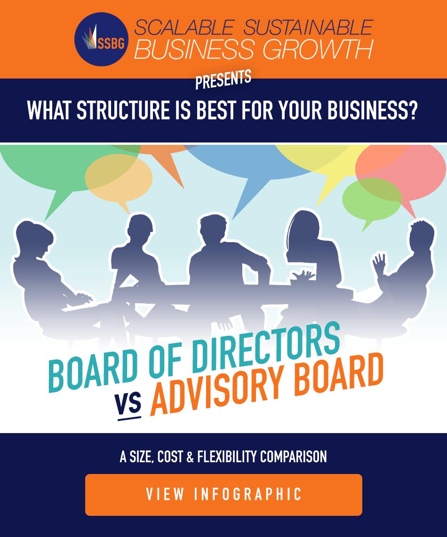 Board of Directors vs Advisory Board promo