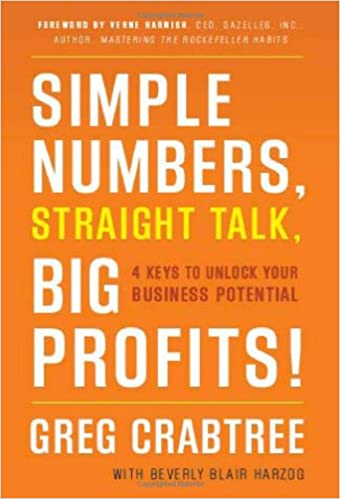 Simple Numbers, Big Profits | 7 Attributes of Agile Growth: Profit